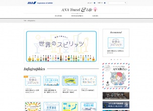 Infographics|ANA Travel & Life